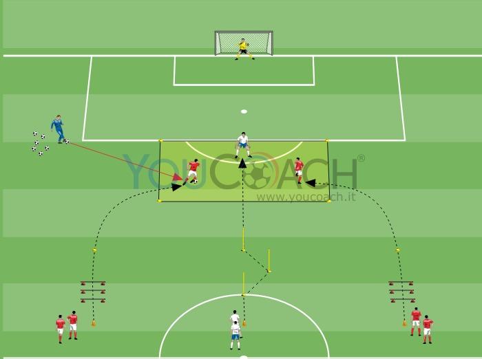 2 contro 1 Arsenal