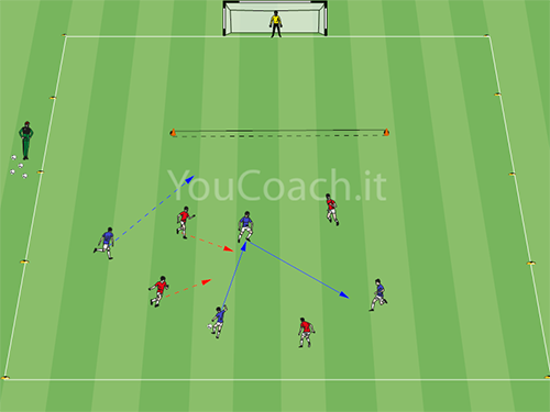 4 vs 4 Tactical: Attacking Over The Line