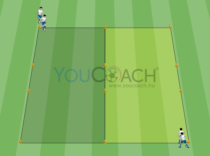 A Coerver Coaching elemei -