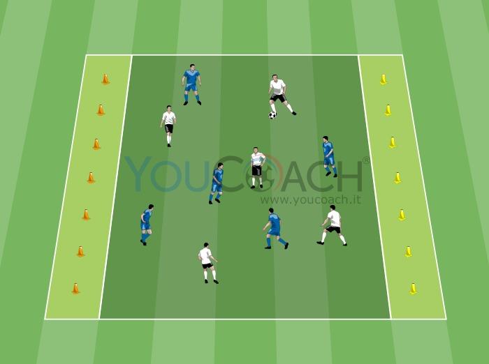 Allenamento aerobico: i coni - Juventus FC