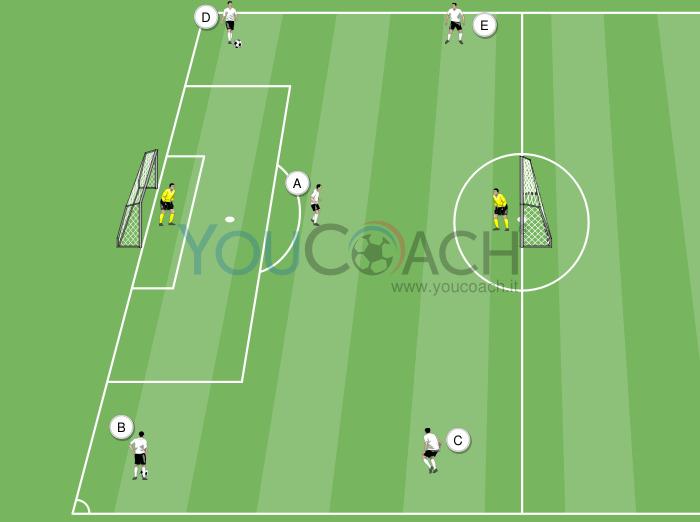 Allenamento movimenti d'attacco - Valencia CF