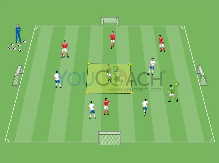 Assistance and finishing - Chelsea FC