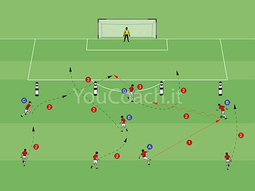 tactica futbol base