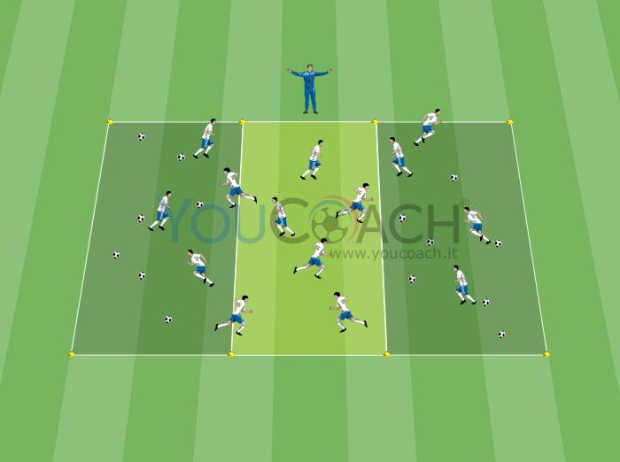 Attivazione: dominio palla e mobilità
