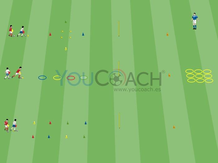 Circuito Tecnico Futbol : Circuito cognitivo psicocinetico y técnico tres en raya youcoach