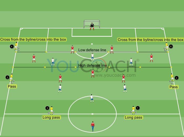 Collective defensive tactics: Goal defense