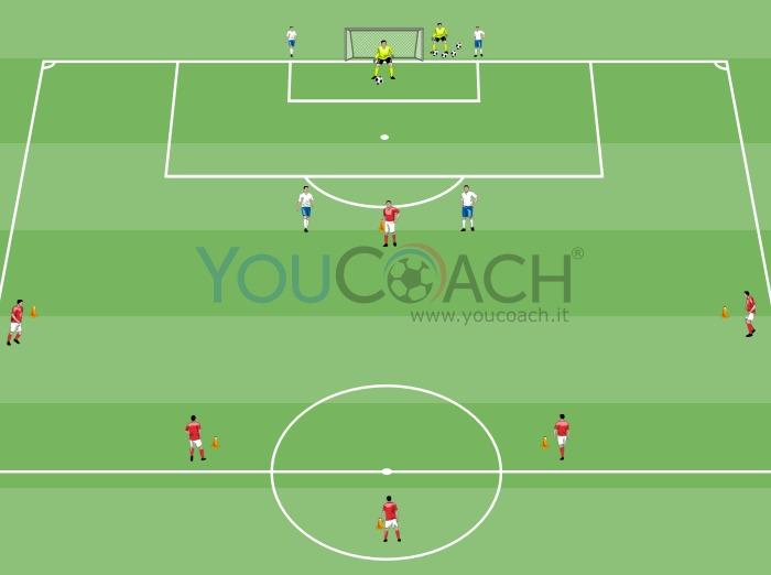Come allenare i difensori per l'elastico difensivo e la marcatura in area