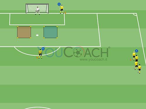 Centre dans la zone libre avec elements cognitifs - Borussia Dortmund BVB