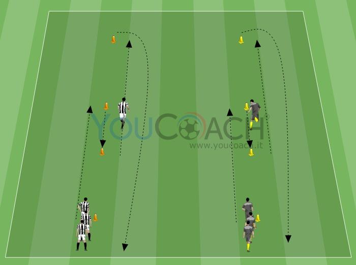 Esercizio per velocità e agilità - Juventus FC