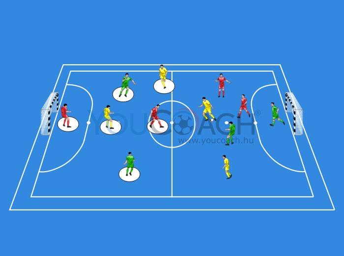 Futsal: mérkőzésjáték párokban...