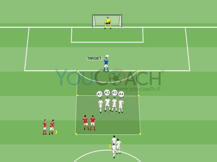 Gioco rapido - Ajax FC | YouCoach