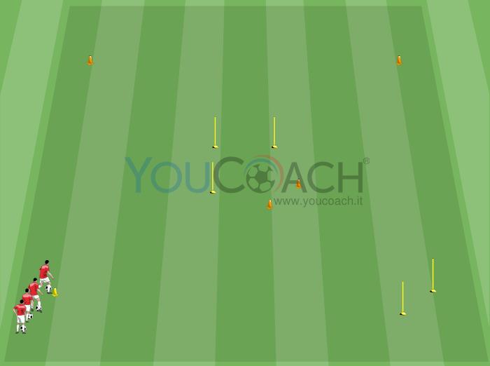 Guida della palla e colpisci il bersaglio - AFC Ajax