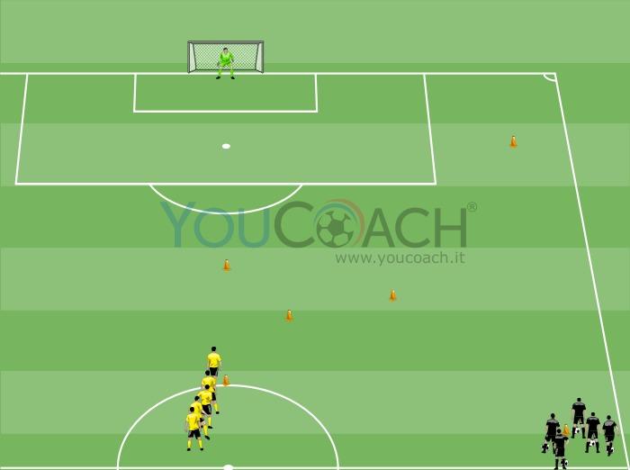 Intensità cognitiva - RSA e conclusione BVB Borussia Dortmund
