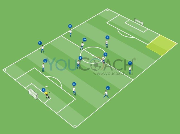 Játékszervezés 4-3-3 felállásban: a...
