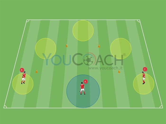 Lignes de passe - Arsenal FC