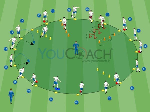 Circuito Tecnico Futbol : Circuito warm up youcoach