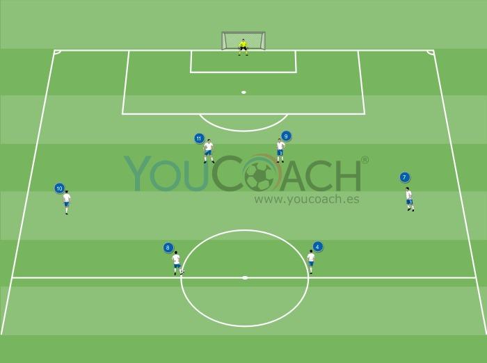 Combinación ofensiva para el 4-4-2: pase al hueco hacia el exterior opuesto