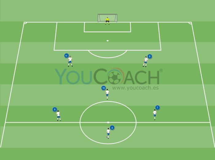 Combinación ofensiva para el 4-3-1-2: media punta se aproxima para recibir entre líneas
