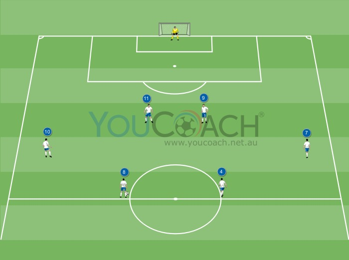 Offensive combination for 4-4-2 system: switch pass for the cross by the wide player