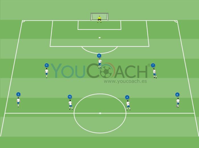 Combinación ofensiva para el 3-4-3: ataque por el centro
