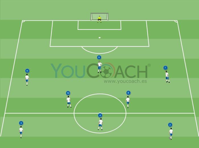 Combinación ofensiva para el 4-3-3: dentro-fuera del extremo