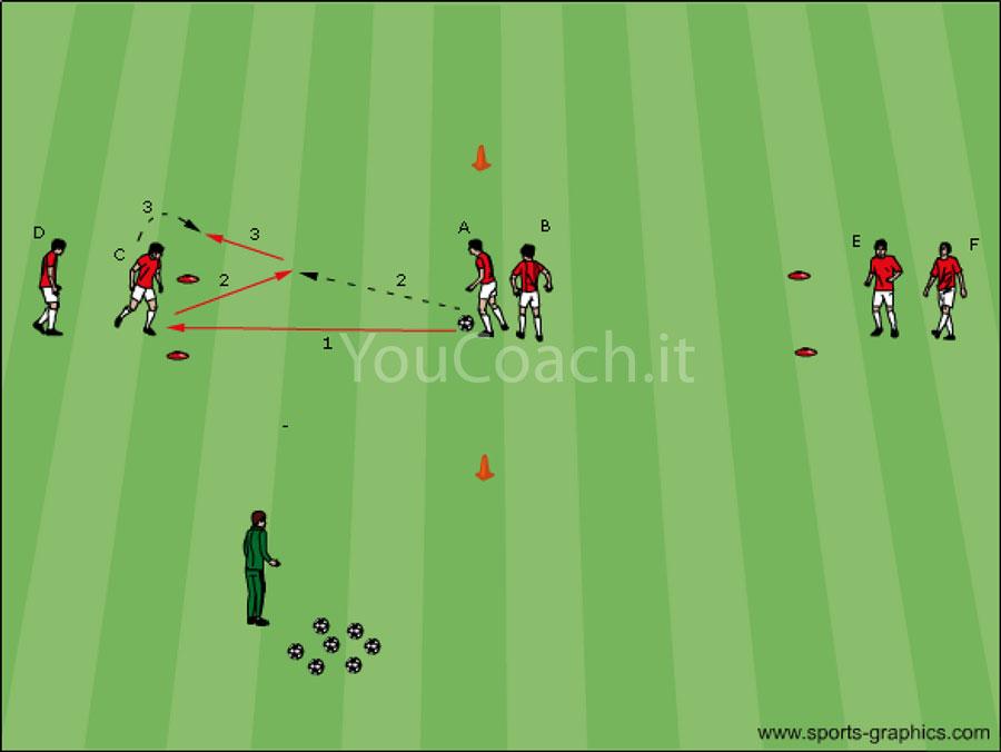 Passe et mouvement - FC Barcelone