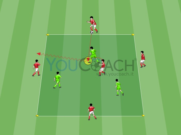 Possesso palla 5 contro 3 - Esercizio 1 - Ajax FC