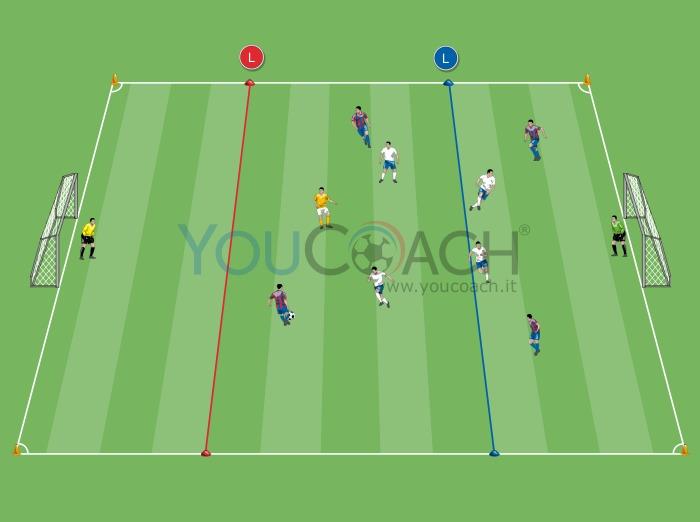 Pressing e prevenzione del contropiede - Barcellona F.C.