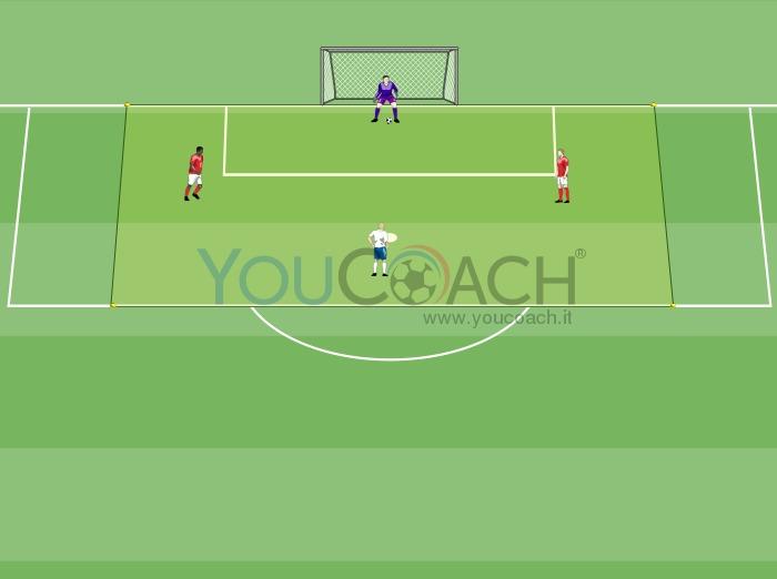 1 contro 2 e ricerca del gol immediato - Ajax AFC