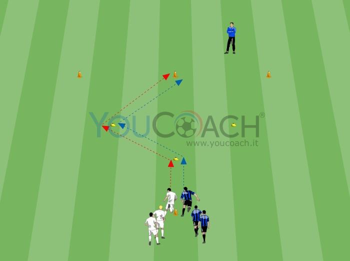 Velocità e reazione mentale - FC Inter