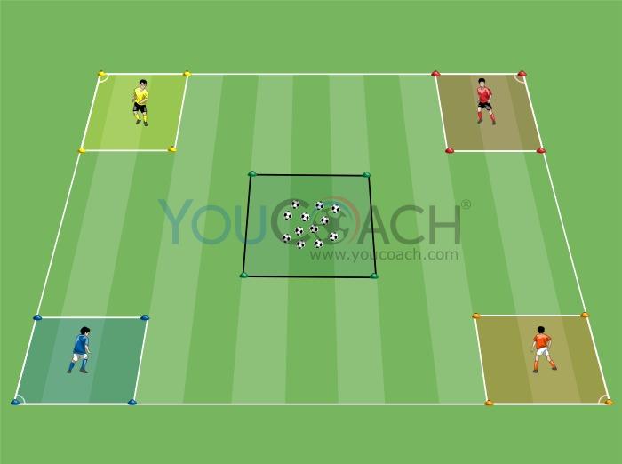 Robin Hood: conduite de balle en vitesse - Ajax AFC
