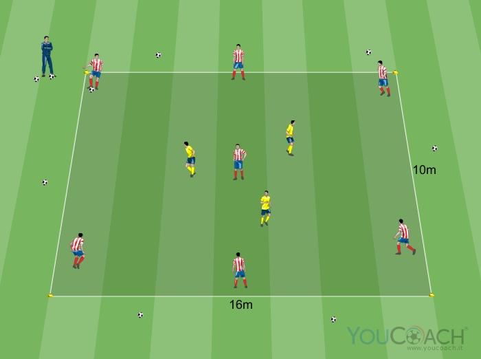 Rondo 7 contro 3: mobilità + giocatore interno - Club Atlético de Madrid
