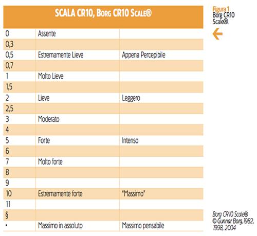 Scala CR10 Borg