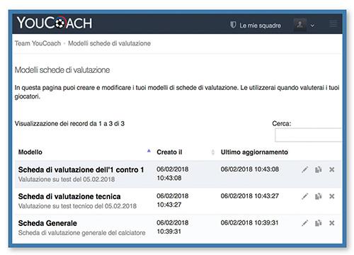 Configuratore YouCoachApp schede valutazione