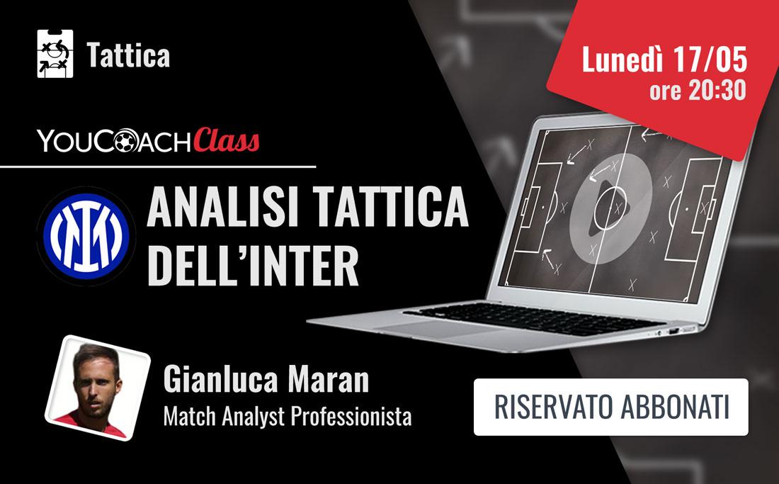 YouCoachClass - Analisi tattica dell'Inter