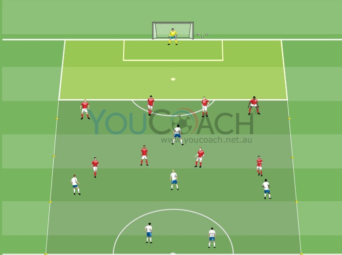 Small-sided Game - In depth attack 4...