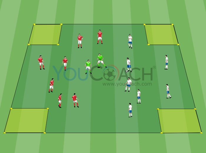 Small-Sided Game - Training physical condition and ball possession