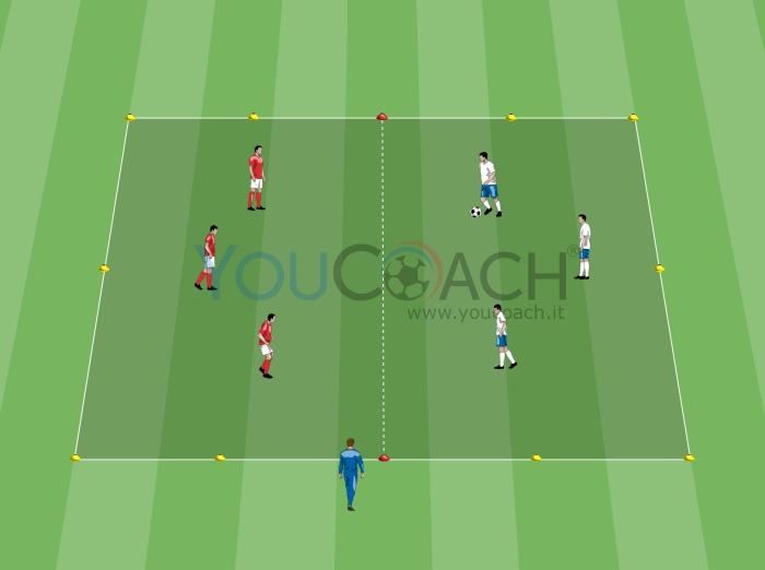 Small-sided Game 3 vs 3 per la resistenza aerobica