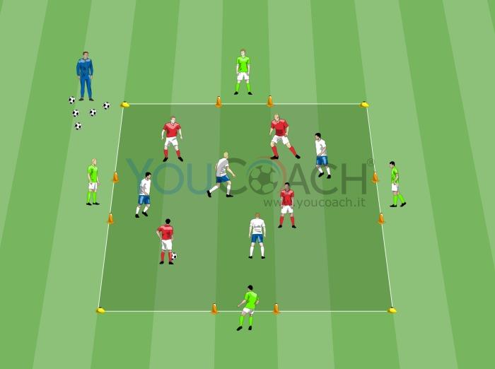 Kisjáték: 4-4 ellen, labdabirtoklás kapura rúgással