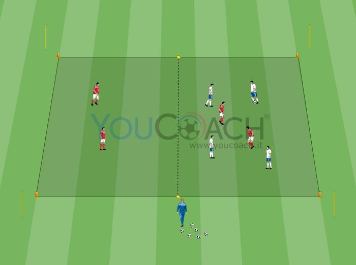 Small-Sided Game 4 contro 2: alta intensità e transizioni