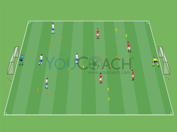 Small-sided Game: 4 vs 4 with Checkpoint