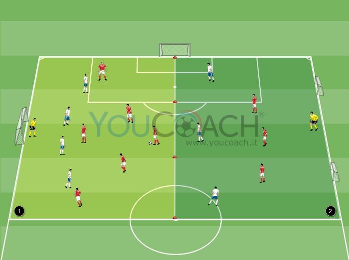 Small-sided game: doppio campo