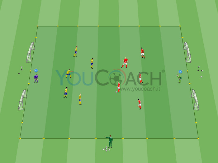 Small-Sided game a 4 porte - Arsenal FC