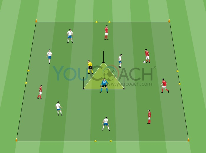 Small-sided Game: Defense and Attack of the Triangle