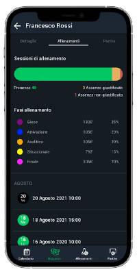 8 funzionalità YouCoachApp: statistiche giocatore