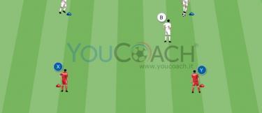 Passe et technique base Real Madrid