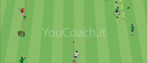 esercizio_guida_della_palla_scuola_calcio_b.png