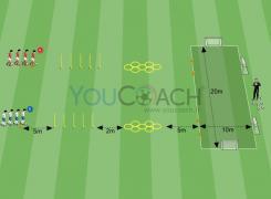 Circuito Tecnico Futbol : Fútbol base circuito técnico para la mejora de la conducción
