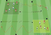 Sotto pressione allenamento alta intensità