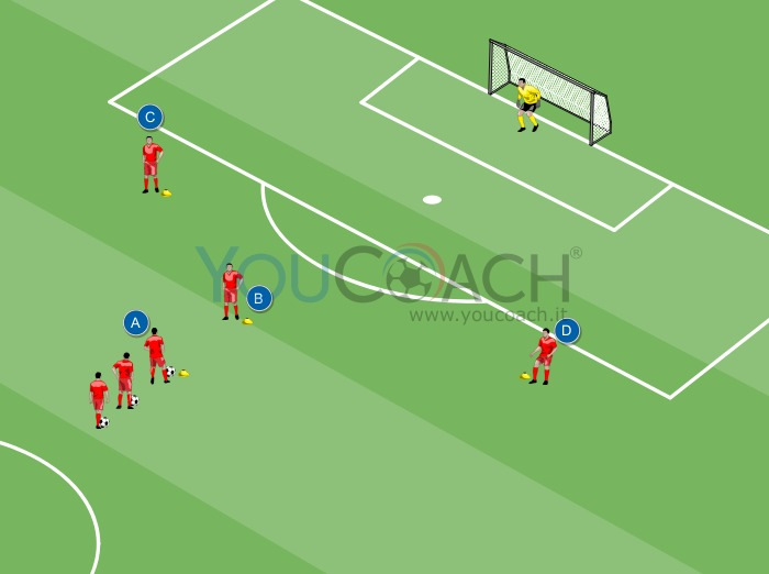 Triangolazione, passaggio e tiro - Bayer 04 Leverkusen Fußball